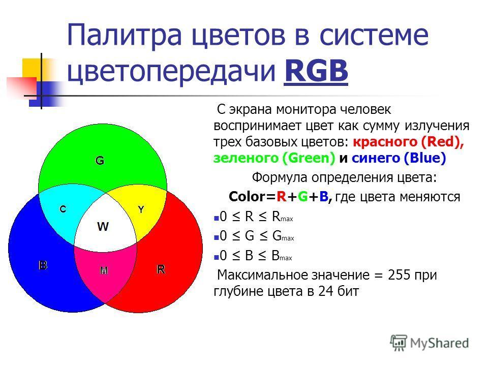 Палитра цветов в системе цветопередачи RGB С экрана монитора человек воспринимает цвет как сумму излучения трех базовых цветов: красного (Red), зеленого (Green) и синего (Blue) Формула определения цвета: Color=R+G+B, где цвета меняются 0 R R max 0 G