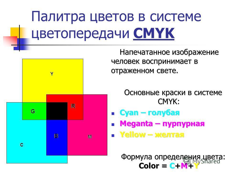Палитра цветов в системе цветопередачи CMYK Напечатанное изображение человек воспринимает в отраженном свете. Основные краски в системе CMYK Основные краски в системе CMYK: Cyan – голубая Cyan – голубая Meganta – пурпурная Meganta – пурпурная Yellow