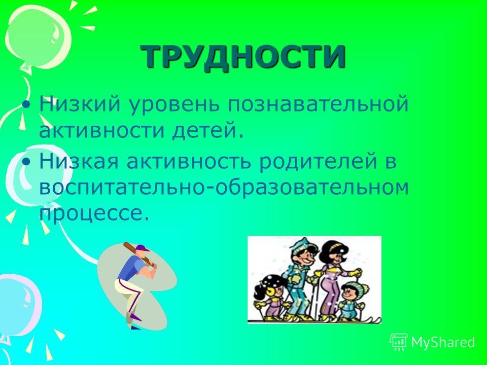 ТРУДНОСТИ Низкий уровень познавательной активности детей. Низкая активность родителей в воспитательно-образовательном процессе.