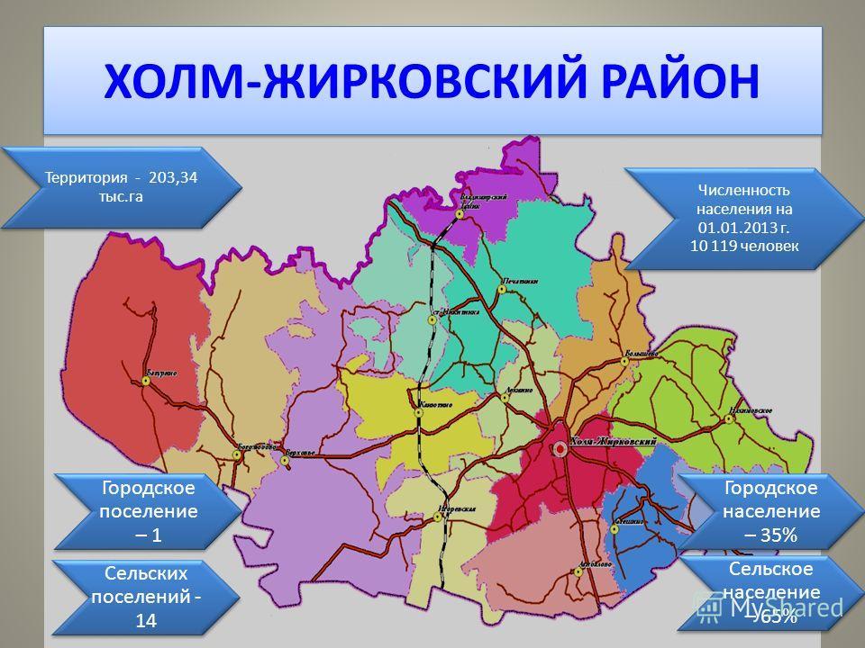 ХОЛМ-ЖИРКОВСКИЙ РАЙОН Численность населения на 01.01.2013 г. 10 119 человек Территория - 203,34 тыс.га Городское поселение – 1 Сельских поселений - 14 Городское население – 35% Сельское население – 65%