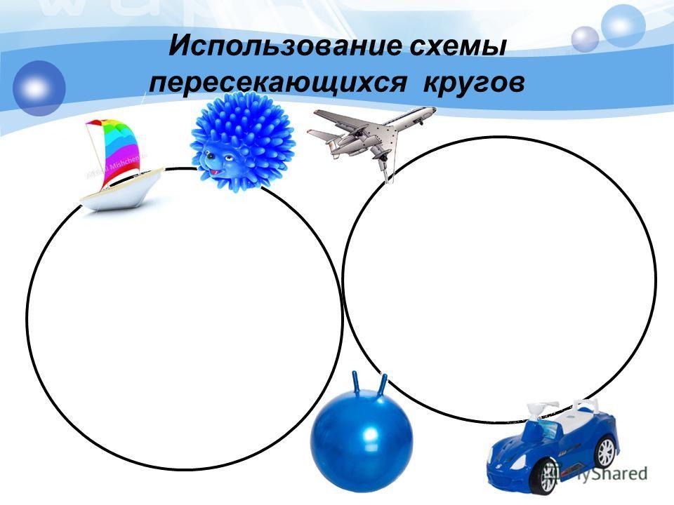 Использование схемы пересекающихся кругов