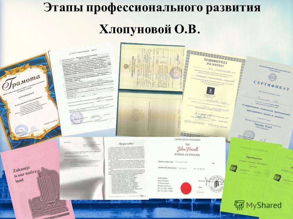 Этапы профессионального развития Хлопуновой О.В.