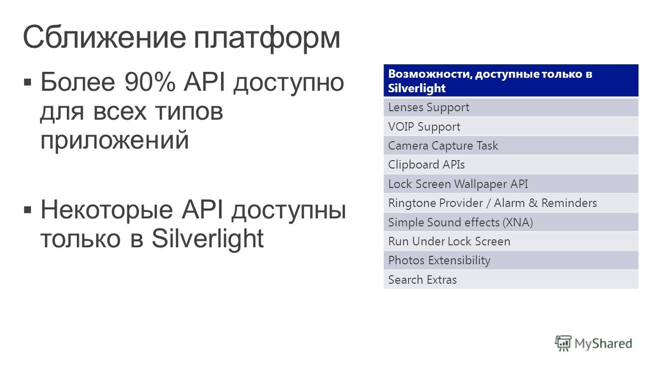 Возможности, доступные только в Silverlight Lenses Support VOIP Support Camera Capture Task Clipboard APIs Lock Screen Wallpaper API Ringtone Provider / Alarm & Reminders Simple Sound effects (XNA) Run Under Lock Screen Photos Extensibility Search Ex