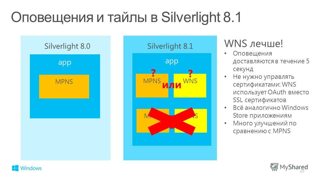 20 MPNS WNS MPNSWNS или ? ? WNS лечше! Оповещения доставляются в течение 5 секунд Не нужно управлять сертификатами: WNS использует OAuth вместо SSL сертификатов Всё аналогично Windows Store приложениям Много улучшений по сравнению с MPNS