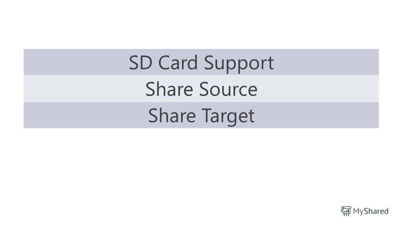 SD Card Support Share Source Share Target