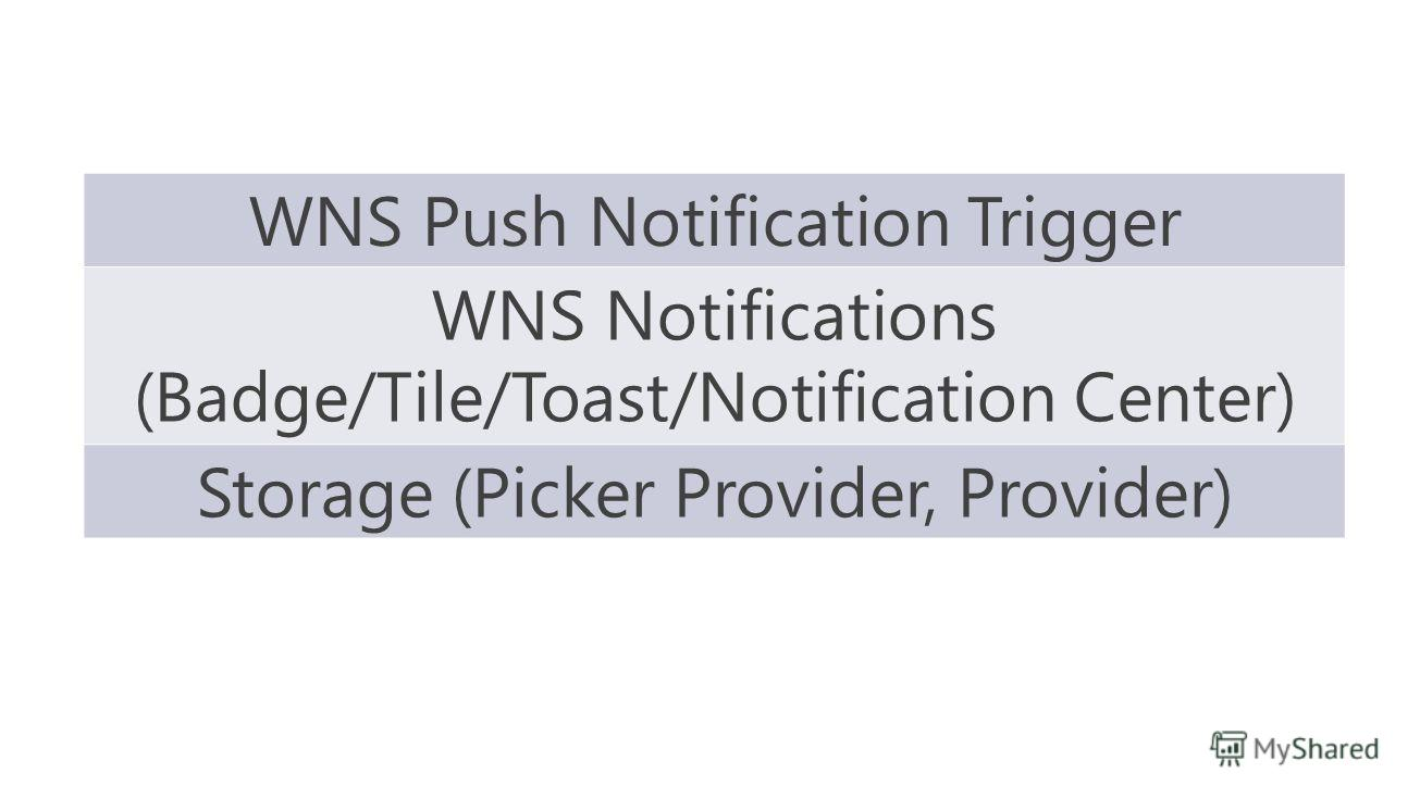 WNS Push Notification Trigger WNS Notifications (Badge/Tile/Toast/Notification Center) Storage (Picker Provider, Provider)