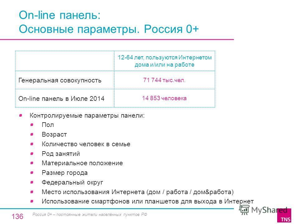 On-line панель: Основные параметры. Россия 0+ 12-64 лет, пользуются Интернетом дома и/или на работе Генеральная совокупность 71 744 тыс.чел. On-line панель в Июле 2014 14 853 человека Контролируемые параметры панели: Пол Возраст Количество человек в
