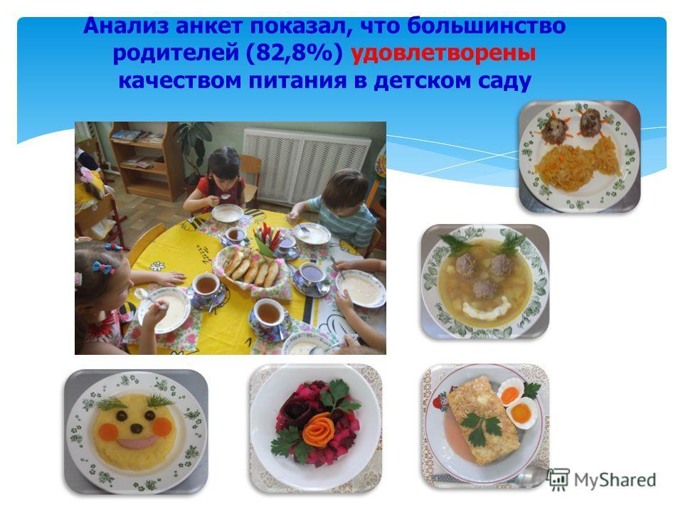 Анализ анкет показал, что большинство родителей (82,8%) удовлетворены качеством питания в детском саду