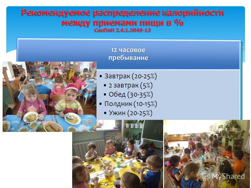 12 часовое пребывание Завтрак (20-25%) 2 завтрак (5%) Обед (30-35%) Полдник (10-15%) Ужин (20-25%)