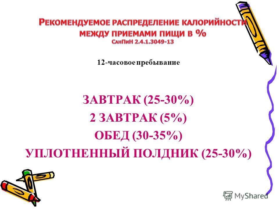 12-часовое пребывание ЗАВТРАК (25-30%) 2 ЗАВТРАК (5%) ОБЕД (30-35%) УПЛОТНЕННЫЙ ПОЛДНИК (25-30%)