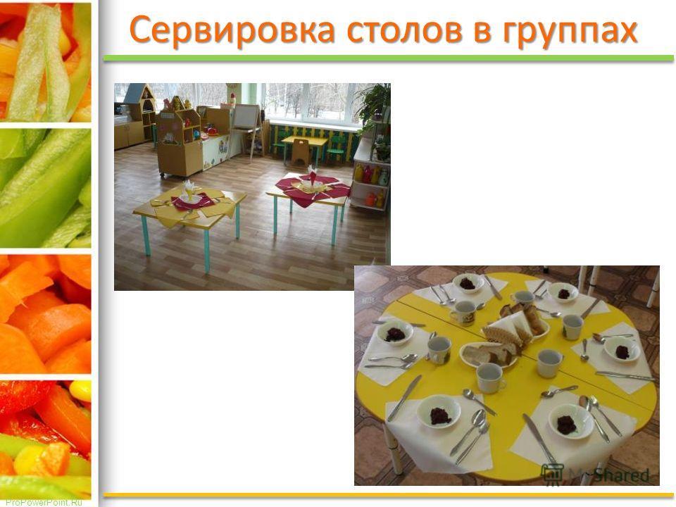 ProPowerPoint.Ru Сервировка столов в группах