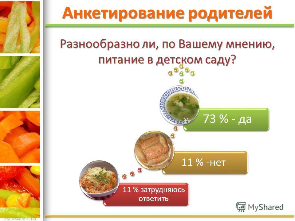 ProPowerPoint.Ru Анкетирование родителей Разнообразно ли, по Вашему мнению, питание в детском саду? 11 % затрудняюсь ответить 11 % -нет 73 % - да