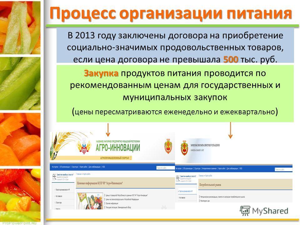 ProPowerPoint.Ru Процесс организации питания 500 В 2013 году заключены договора на приобретение социально-значимых продовольственных товаров, если цена договора не превышала 500 тыс. руб. Закупка Закупка продуктов питания проводится по рекомендованны