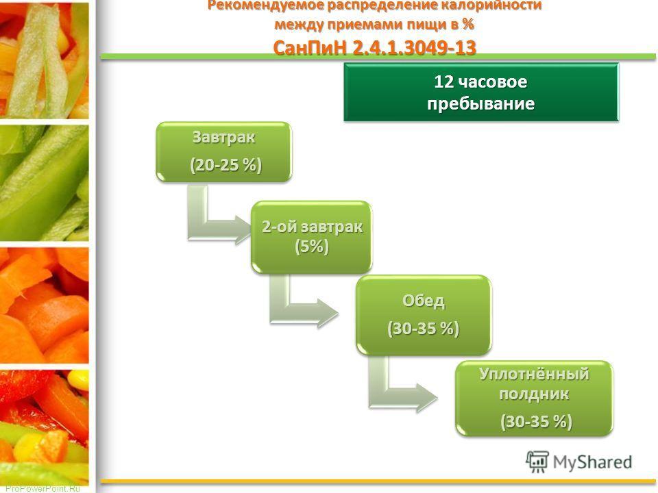 ProPowerPoint.Ru Рекомендуемое распределение калорийности между приемами пищи в % Сан ПиН 2.4.1.3049-13 12 часовое пребывание Завтрак (20-25 %) (20-25 %) 2-ой завтрак (5%) Обед (30-35 %) Уплотнённый полдник (30-35 %) (30-35 %)