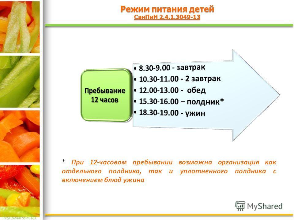 ProPowerPoint.Ru Режим питания детей Сан ПиН 2.4.1.3049-13 * При 12-часовом пребывании возможна организация как отдельного полдника, так и уплотненного полдника с включением блюд ужина