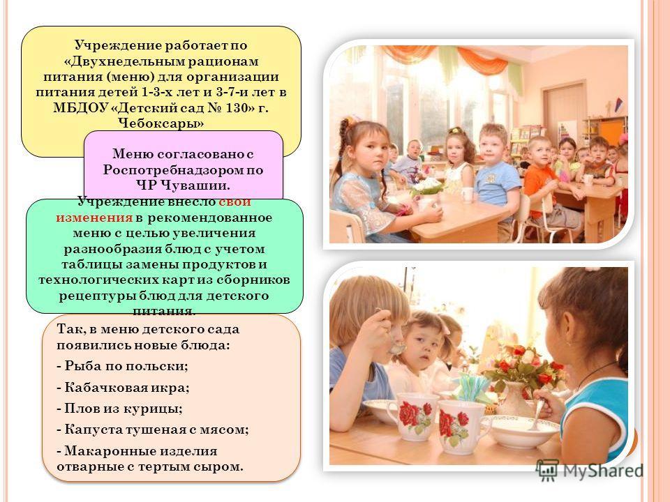 Учреждение работает по «Двухнедельным рационам питания (меню) для организации питания детей 1-3-х лет и 3-7-и лет в МБДОУ «Детский сад 130» г. Чебоксары» Меню согласовано с Роспотребнадзором по ЧР Чувашии. Меню согласовано с Роспотребнадзором по ЧР Ч