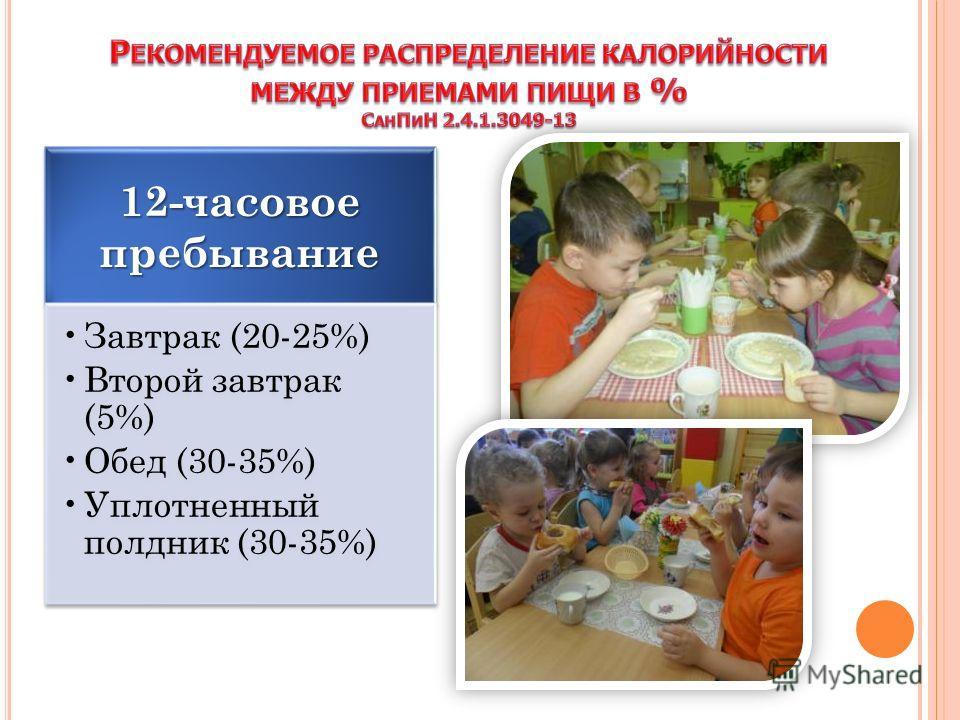 12-часовое пребывание Завтрак (20-25%) Второй завтрак (5%) Обед (30-35%) Уплотненный полдник (30-35%)