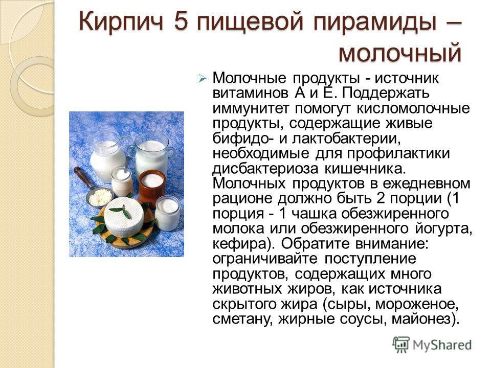 Кирпич 5 пищевой пирамиды – молочный Молочные продукты - источник витаминов А и Е. Поддержать иммунитет помогут кисломолочные продукты, содержащие живые бифидо- и лактобактерии, необходимые для профилактики дисбактериоза кишечника. Молочных продуктов