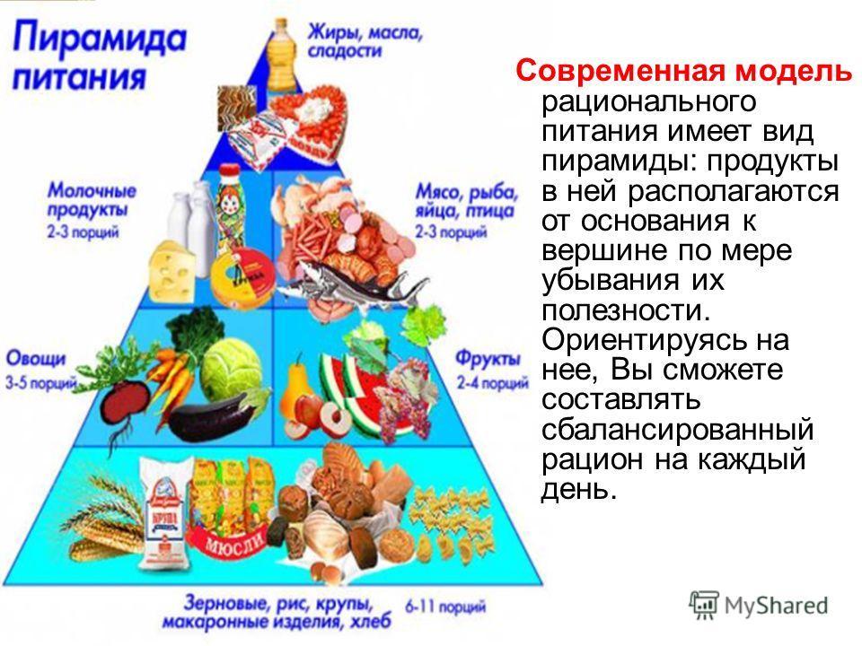Современная модель рационального питания имеет вид пирамиды: продукты в ней располагаются от основания к вершине по мере убывания их полезности. Ориентируясь на нее, Вы сможете составлять сбалансированный рацион на каждый день..