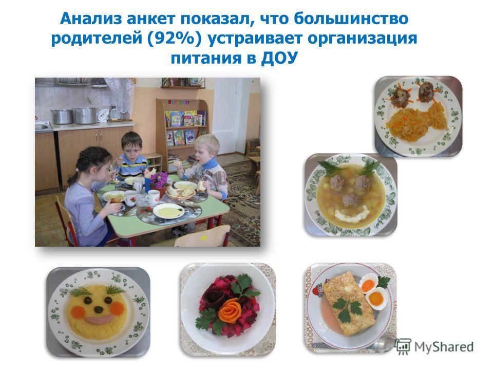 Анализ анкет показал, что большинство родителей (92%) устраивает организация питания в ДОУ