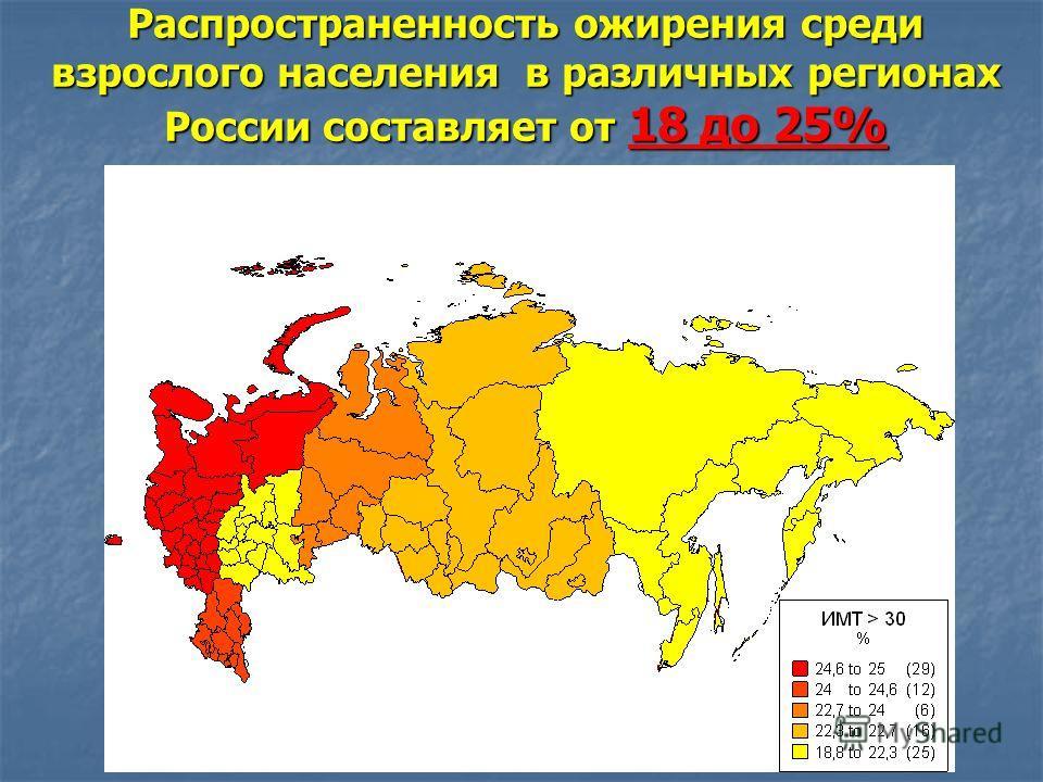 Распространенность ожирения среди взрослого населения в различных регионах России составляет от 18 до 25%