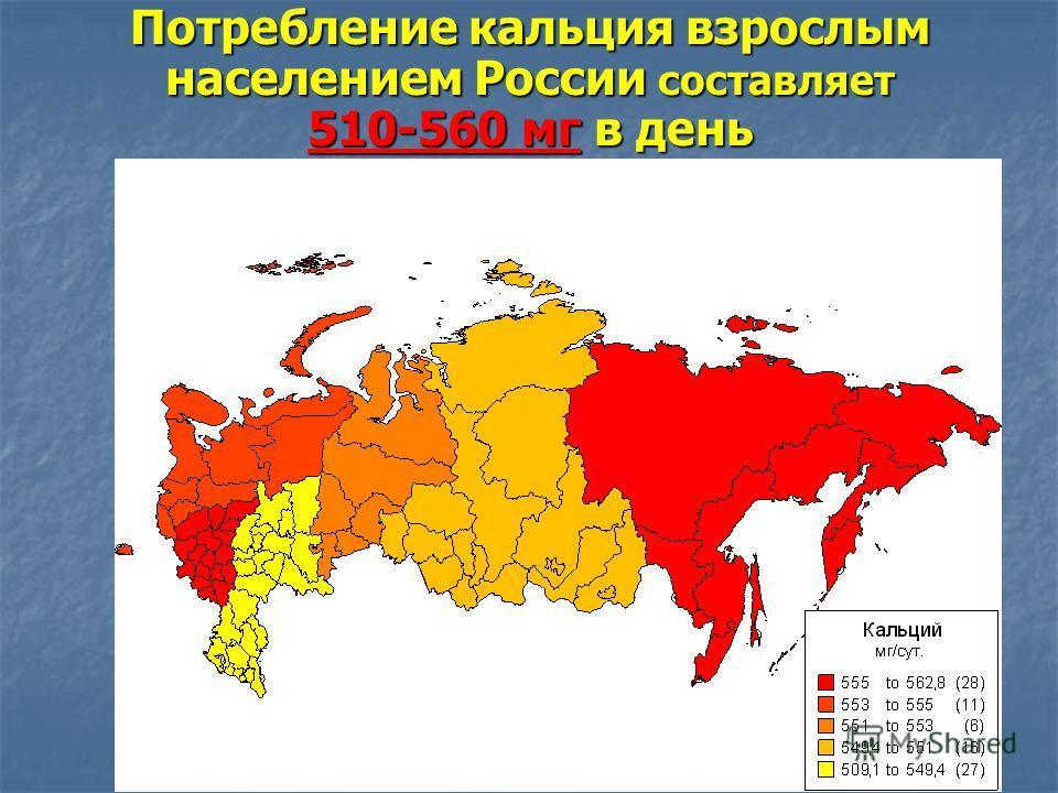 Потребление кальция взрослым населением России составляет 510-560 мг в день Рекомендуемые величины – 1000 мг/сутки