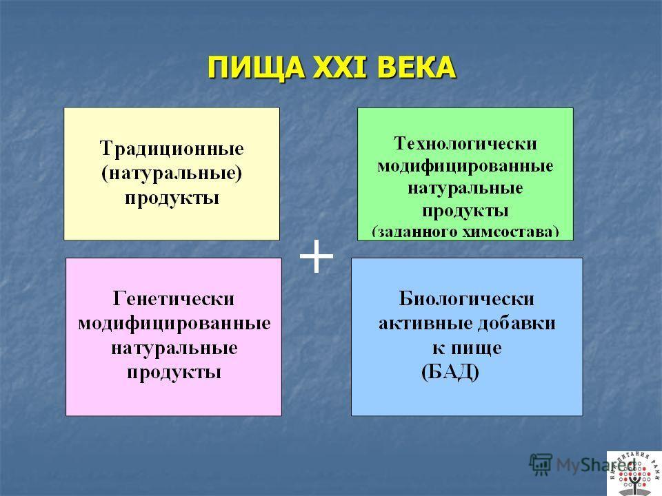 ПИЩА XXI ВЕКА