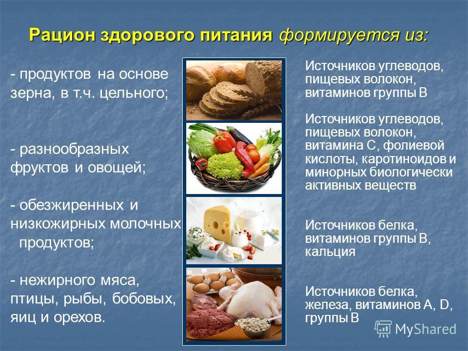 Рацион здорового питания формируется из: - продуктов на основе зерна, в т.ч. цельного; - разнообразных фруктов и овощей; - обезжиренных и низкожирных молочных продуктов; - нежирного мяса, птицы, рыбы, бобовых, яиц и орехов. Источников углеводов, пище
