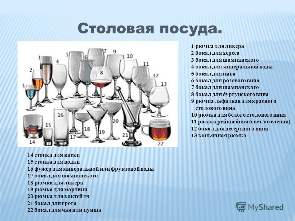 Столовая посуда. 1 рюмка для ликера 2 бокал для хереса 3 бокал для шампанского 4 бокал для минеральной воды 5 бокал для пива 6 бокал для розового вина 7 бокал для шампанского 8 бокал для бургунского вина 9 рюмка лафитная для красного столового вина 1