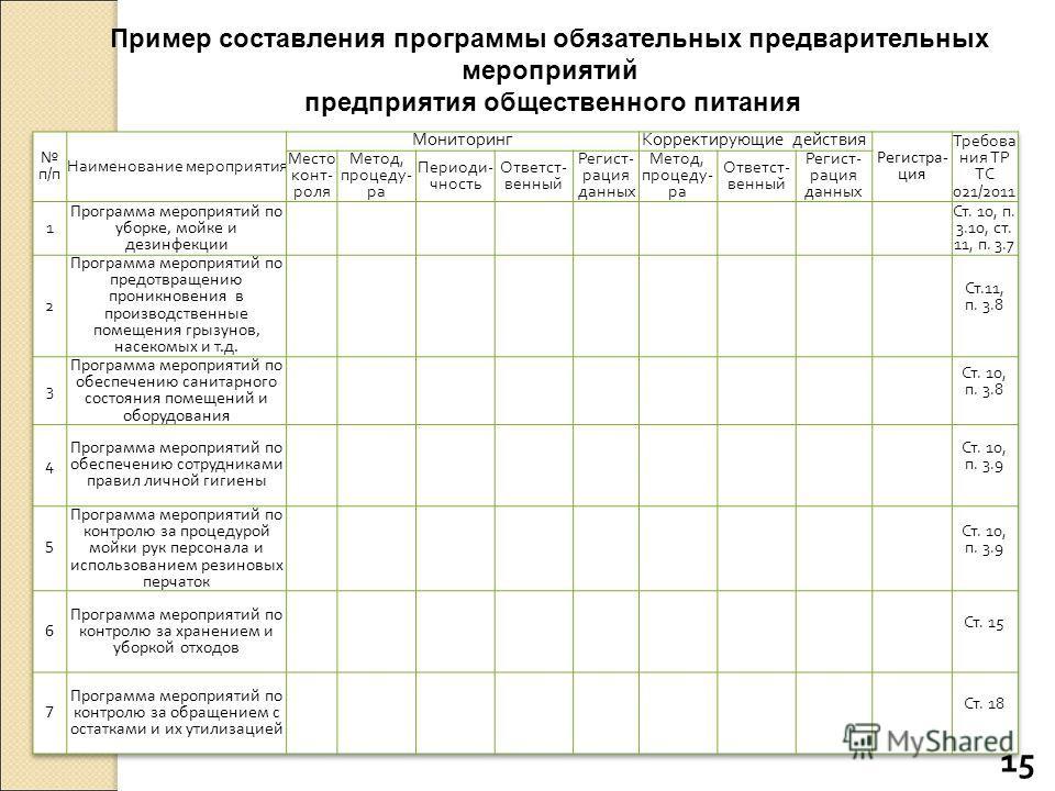 Пример составления программы обязательных предварительных мероприятий предприятия общественного питания 15