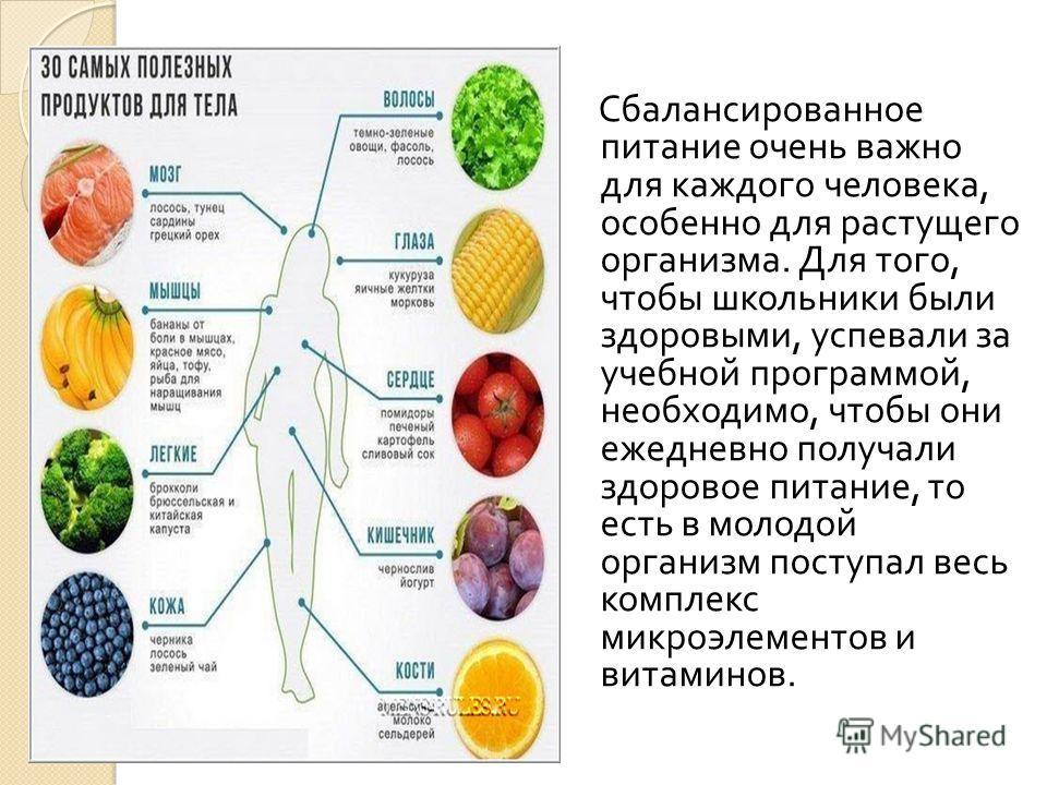Сбалансированное питание очень важно для каждого человека, особенно для растущего организма. Для того, чтобы школьники были здоровыми, успевали за учебной программой, необходимо, чтобы они ежедневно получали здоровое питание, то есть в молодой органи