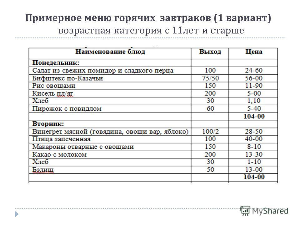 Примерное меню горячих завтраков (1 вариант ) возрастная категория с 11 лет и старше