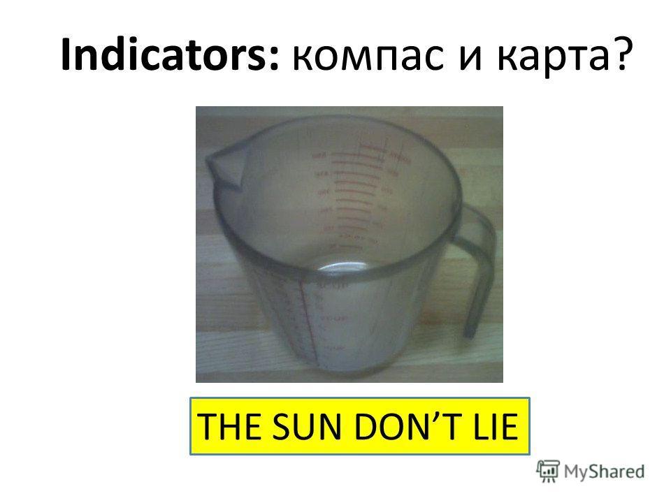 Indicators: компас и карта? THE SUN DONT LIE