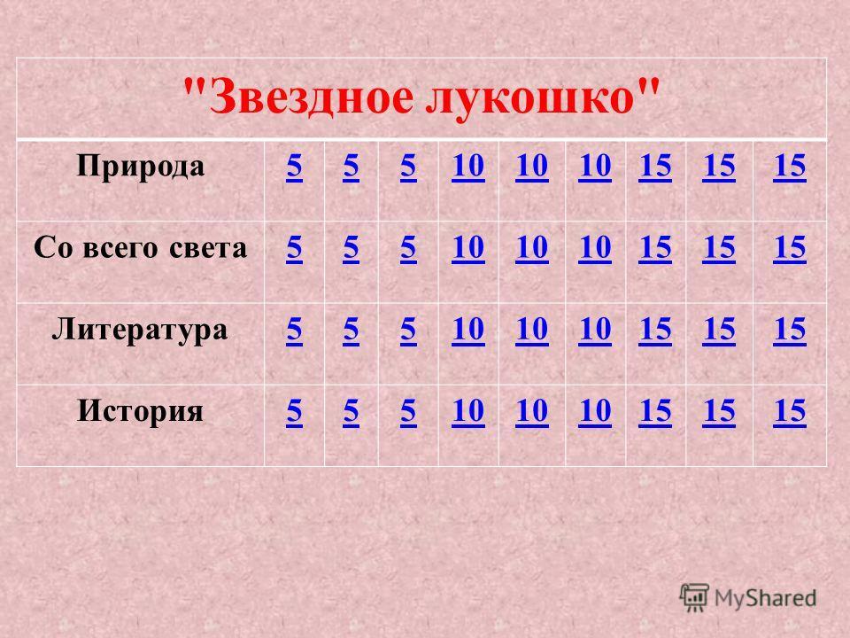 Звездное лукошко Природа 55510 15 Со всего света 55510 15 Литература 55510 15 История 55510 15