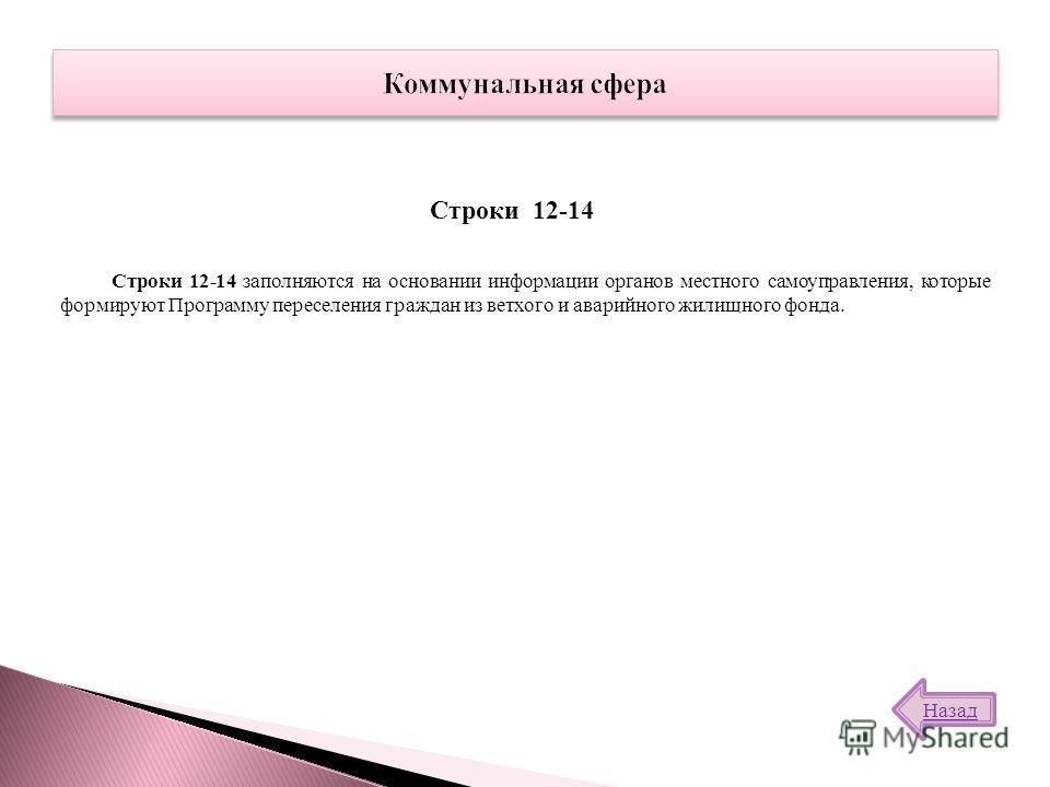 Строки 12-14 заполняются на основании информации органов местного самоуправления, которые формируют Программу переселения граждан из ветхого и аварийного жилищного фонда. Строки 12-14 Назад