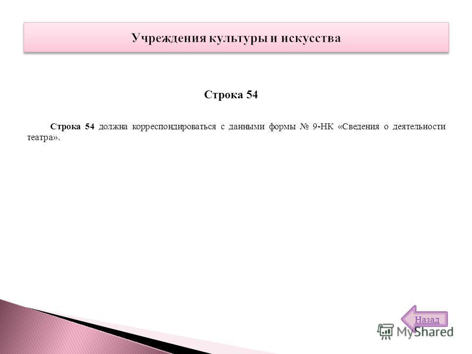 Строка 54 должна корреспондироваться с данными формы 9-НК «Сведения о деятельности театра». Строка 54 Назад