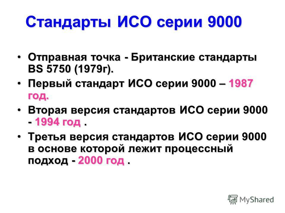 Стандарты ИСО серии 9000 Отправная точка - Британские стандарты BS 5750 (1979 г).Отправная точка - Британские стандарты BS 5750 (1979 г). Первый стандарт ИСО серии 9000 – 1987 год.Первый стандарт ИСО серии 9000 – 1987 год. Вторая версия стандартов ИС