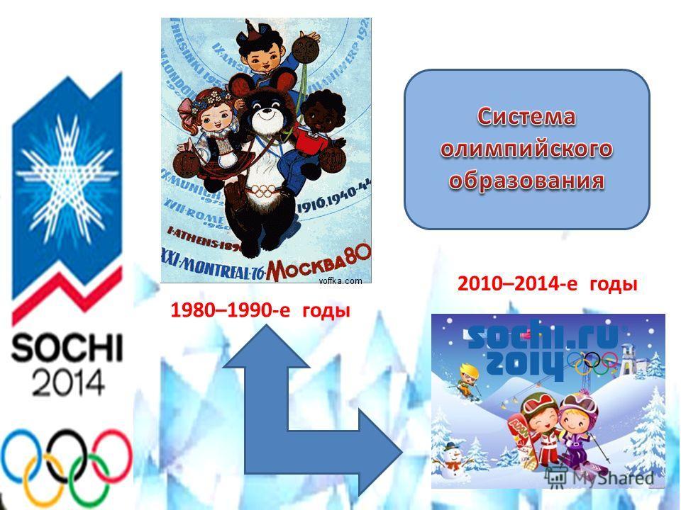 1980–1990-е годы 2010–2014-е годы