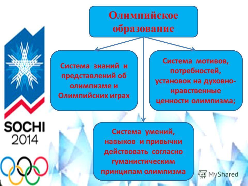 Олимпийское образование Система знаний и представлений об олимпизме и Олимпийских играх Система мотивов, потребностей, установок на духовно- нравственные ценности олимпизма; Система умений, навыков и привычки действовать согласно гуманистическим прин