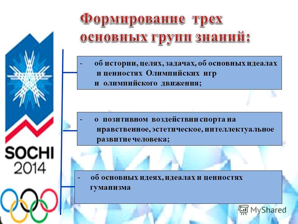 -об истории, целях, задачах, об основных идеалах и ценностях Олимпийских игр и олимпийского движения; -о позитивном воздействии спорта на нравственное, эстетическое, интеллектуальное развитие человека; - об основных идеях, идеалах и ценностях гуманиз