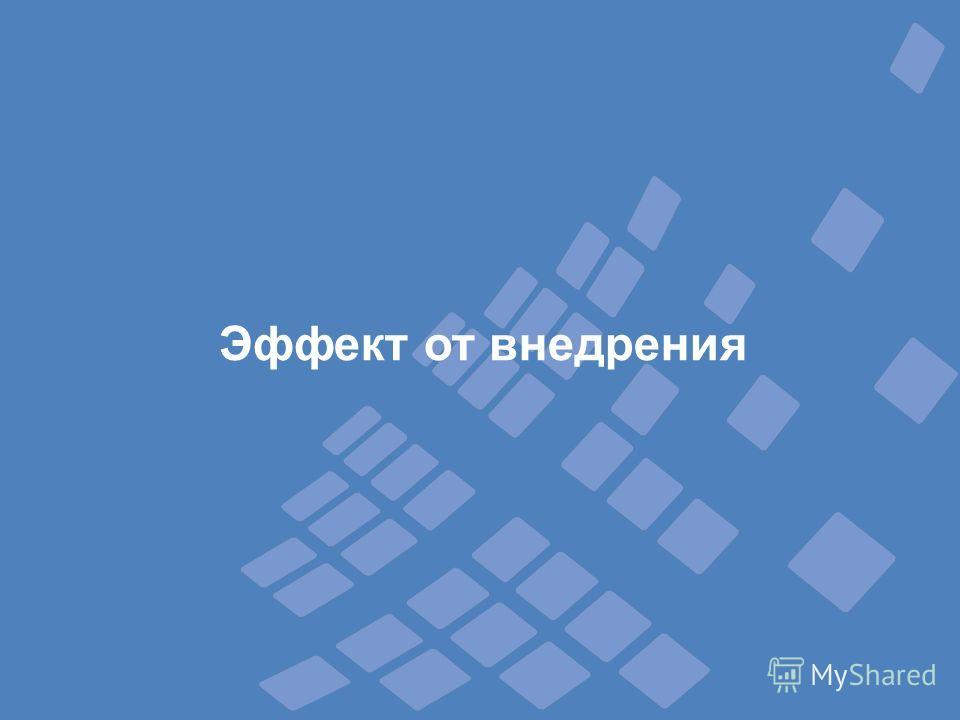 ЗАО «НПП БЕЛСОФТ» | www.belsoft.by Эффект от внедрения