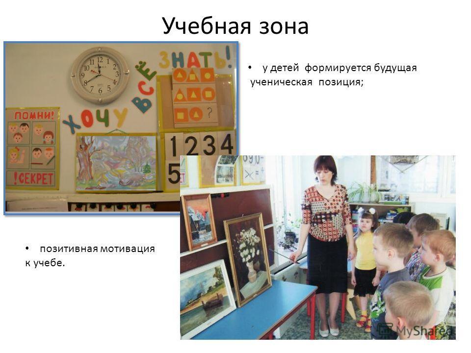 Учебная зона позитивная мотивация к учебе. у детей формируется будущая ученическая позиция;