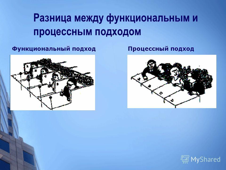 Разница между функциональным и процессным подходом Функциональный подход Процессный подход
