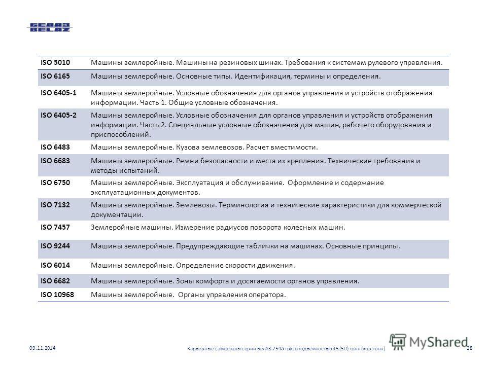 Карьерные самосвалы серии БелАЗ -7545 грузоподъемностью 45 (50) тонн ( кор. тонн ) 09.11.2014 28 ISO 5010 Машины землеройные. Машины на резиновых шинах. Требования к системам рулевого управления. ISO 6165 Машины землеройные. Основные типы. Идентифика