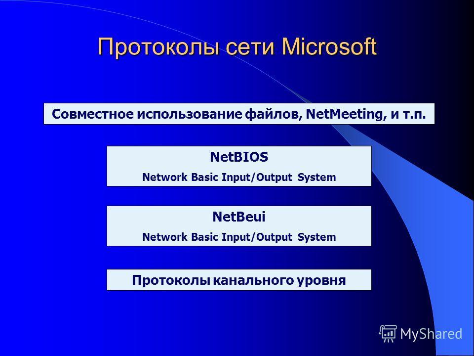 Протоколы сети Microsoft Совместное использование файлов, NetMeeting, и т.п. NetBIOS Network Basic Input/Output System NetBeui Network Basic Input/Output System Протоколы канального уровня