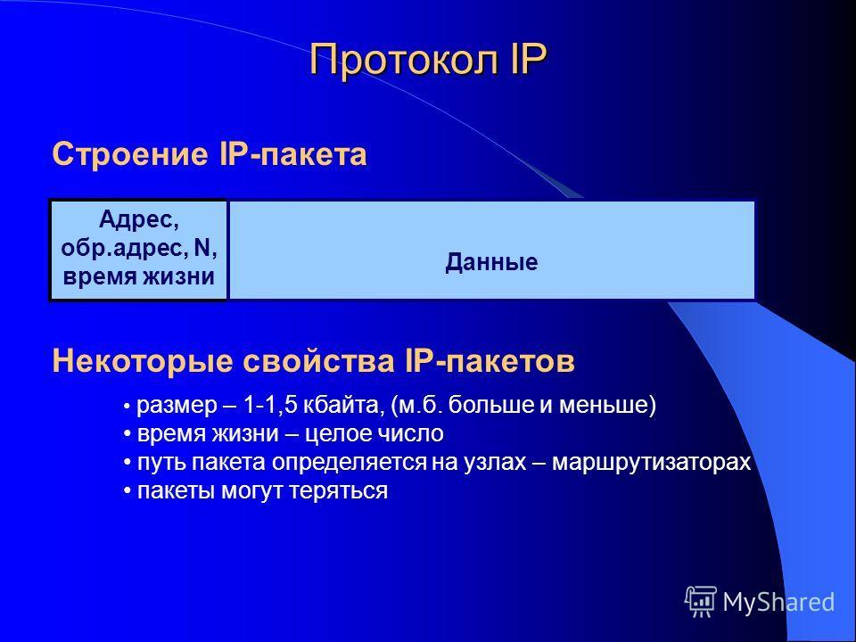 Строение IP-пакета Адрес, обр.адрес, N, время жизни Данные Некоторые свойства IP-пакетов размер – 1-1,5 кбайта, (м.б. больше и меньше) время жизни – целое число путь пакета определяется на узлах – маршрутизаторах пакеты могут теряться Протокол IP