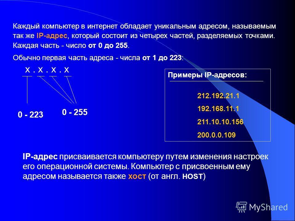 Каждый компьютер в интернет обладает уникальным адресом, называемым так же IP-адрес, который состоит из четырех частей, разделяемых точками. Каждая часть - число от 0 до 255. Обычно первая часть адреса - числа от 1 до 223: x. x. x. x 0 - 255 0 - 223
