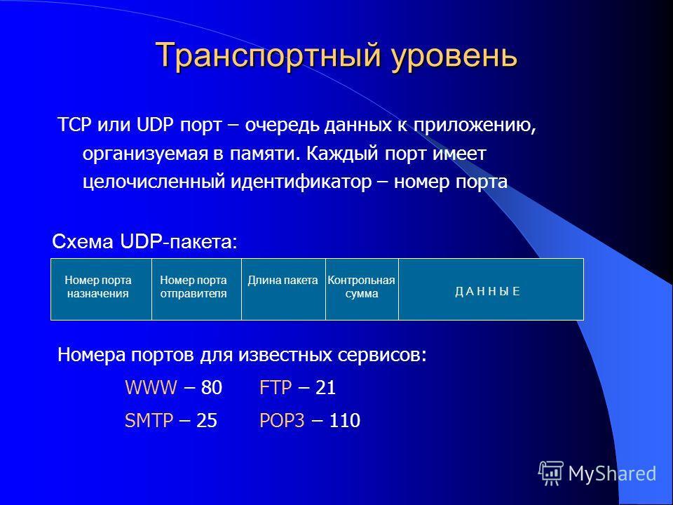 Транспортный уровень TCP или UDP порт – очередь данных к приложению, организуемая в памяти. Каждый порт имеет целочисленный идентификатор – номер порта Номера портов для известных сервисов: WWW – 80 FTP – 21 SMTP – 25POP3 – 110 Номер порта назначения