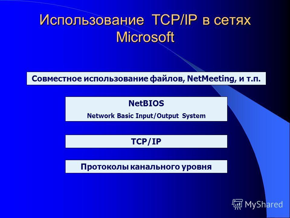 Использование TCP/IP в сетях Microsoft Совместное использование файлов, NetMeeting, и т.п. NetBIOS Network Basic Input/Output System TCP/IP Протоколы канального уровня