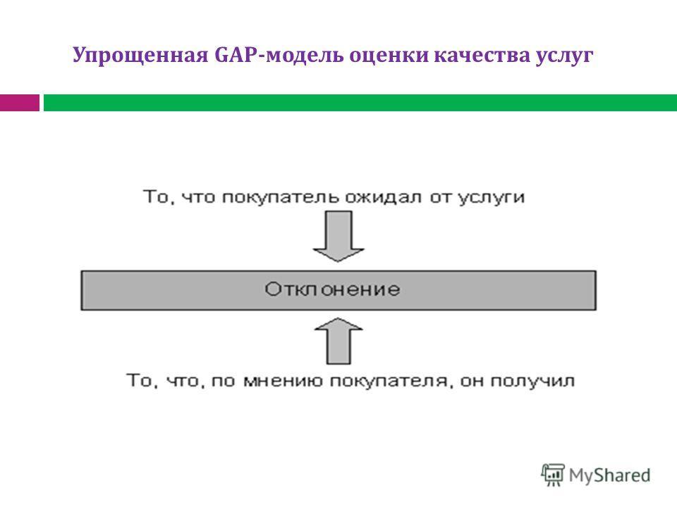 Упрощенная GAP-модель оценки качества услуг